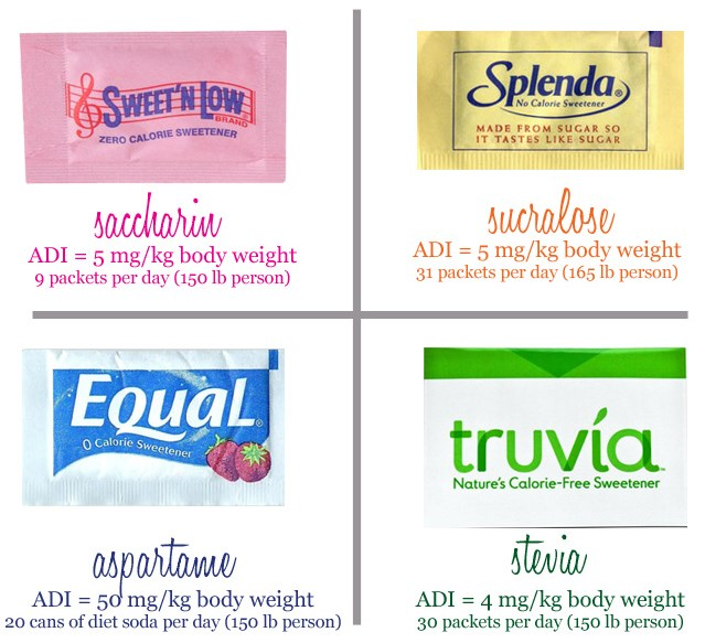 best artificial sweetener best artificial sweeteners 13277