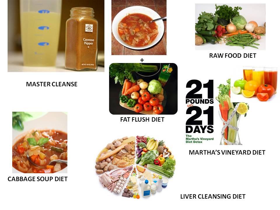 6 MOST POPULAR LIVER DETOX DIETS