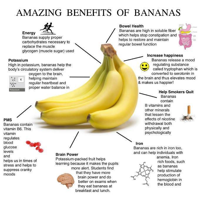 Benefits of Bananas4