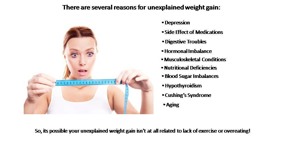 There are several reasons for unexplained weight gain