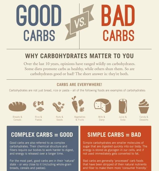 why-carbohydrates-matter-to-you-good-carbs-vs-bad-crabs-1