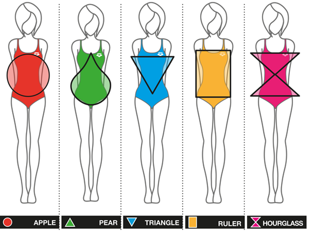 let s try the right workout for your body shape little things
